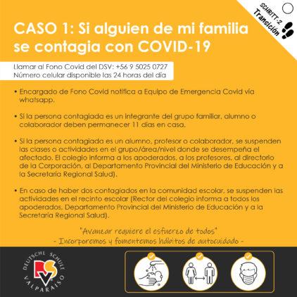 Frente a caso de sospecha COVID-19_14.05.2021-03