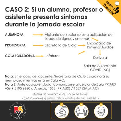Frente a caso de sospecha COVID-19_14.05.2021-04